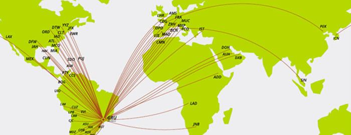 Destinos internacionais do Aeroporto de Guarulhos